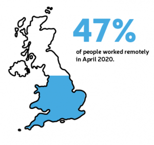 Infographic showing map and 47 percent of people worked from home in 2020